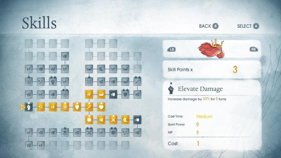 Child of Light Skill Tree